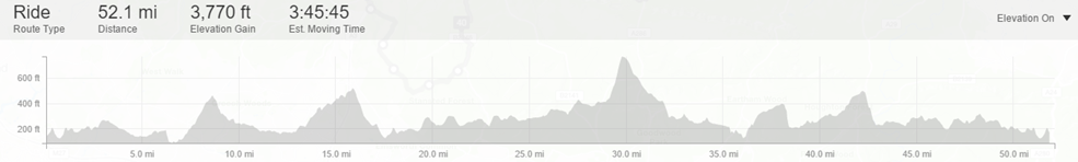 Sussex charity cycling event elevation map for 52 mile route
