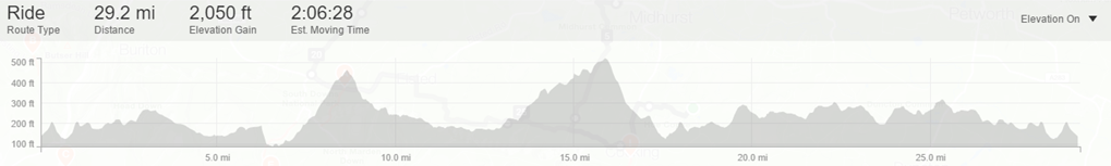 Sussex charity cycling event 29 mile route elevation map